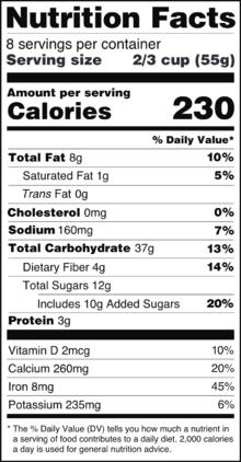 FDA_Nutrition_Facts_Label